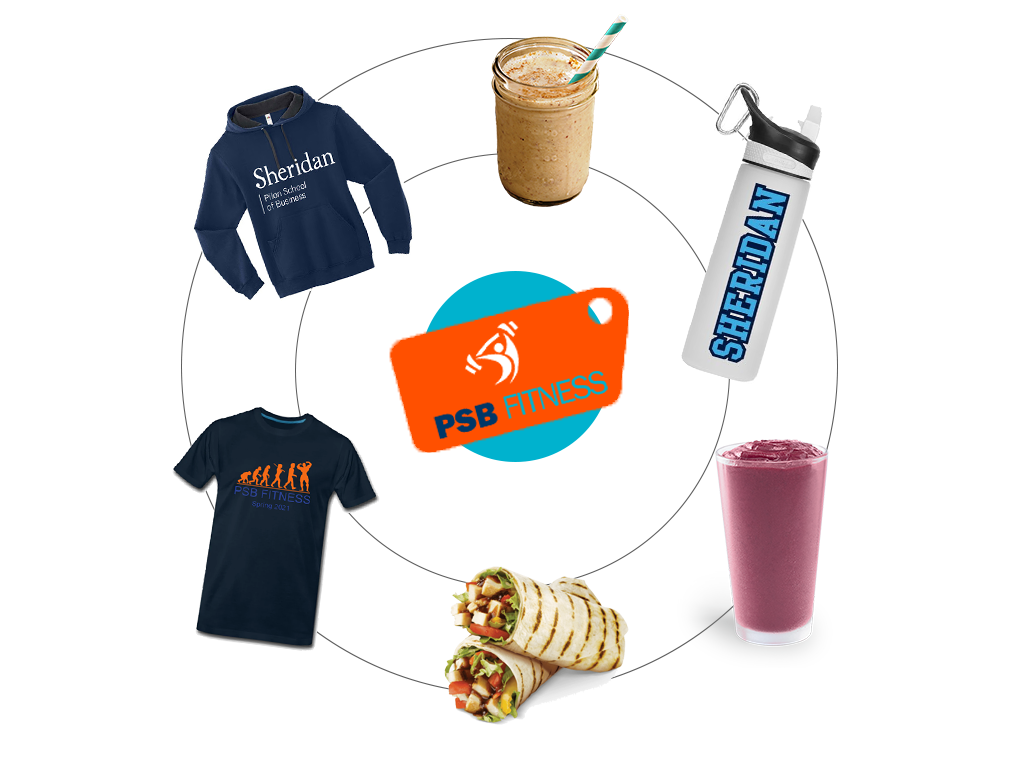 Available rewards you can redeem with PSB Fitness Rewards