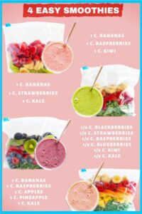 Smoothie recipe for inhouse smoothie bars